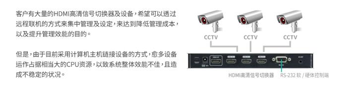 [SUNIX] 串口網絡擴充盒優化管理HDMI Switch設備
