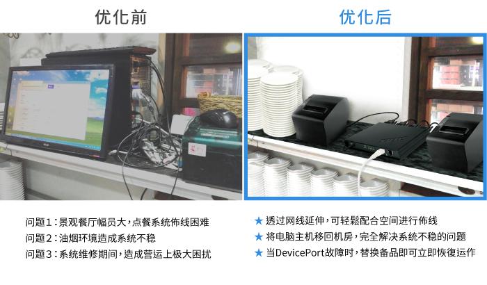 餐饮点餐/结帐系统优化